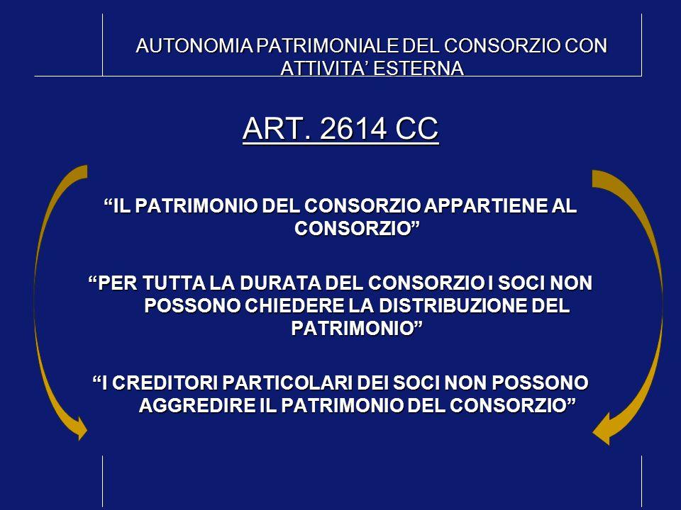 AUTONOMIA PATRIMONIALE DEL CONSORZIO CON ATTIVITA' ESTERNA