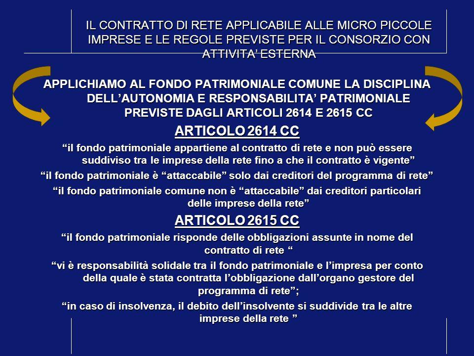 ARTICOLO 2614 CC ARTICOLO 2615 CC