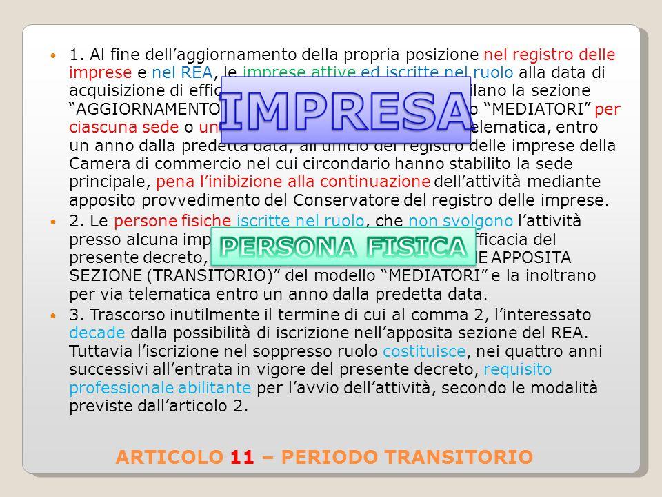 ARTICOLO 11 – PERIODO TRANSITORIO