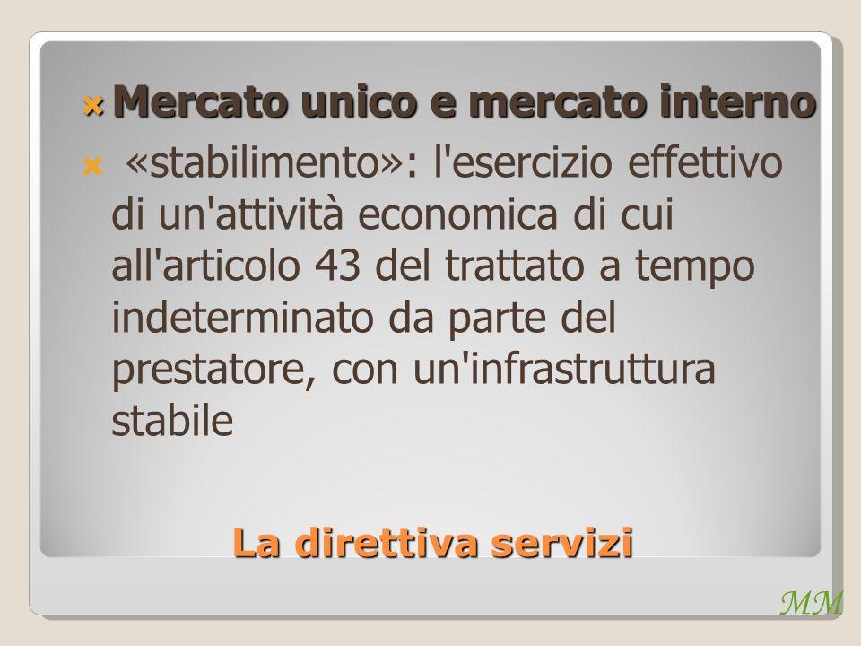 Mercato unico e mercato interno