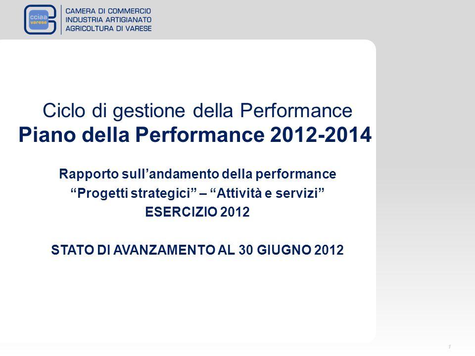 Piano della Performance 2012-2014