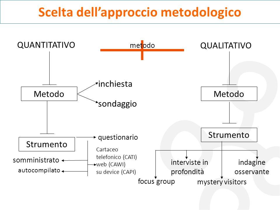 Scelta dell'approccio metodologico
