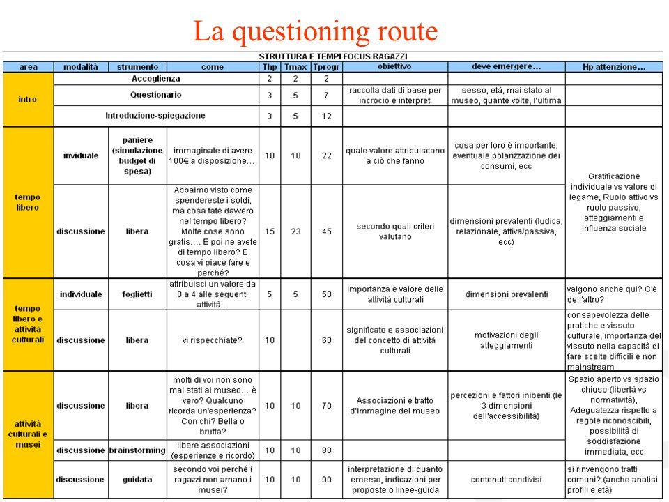 3535 La questioning route