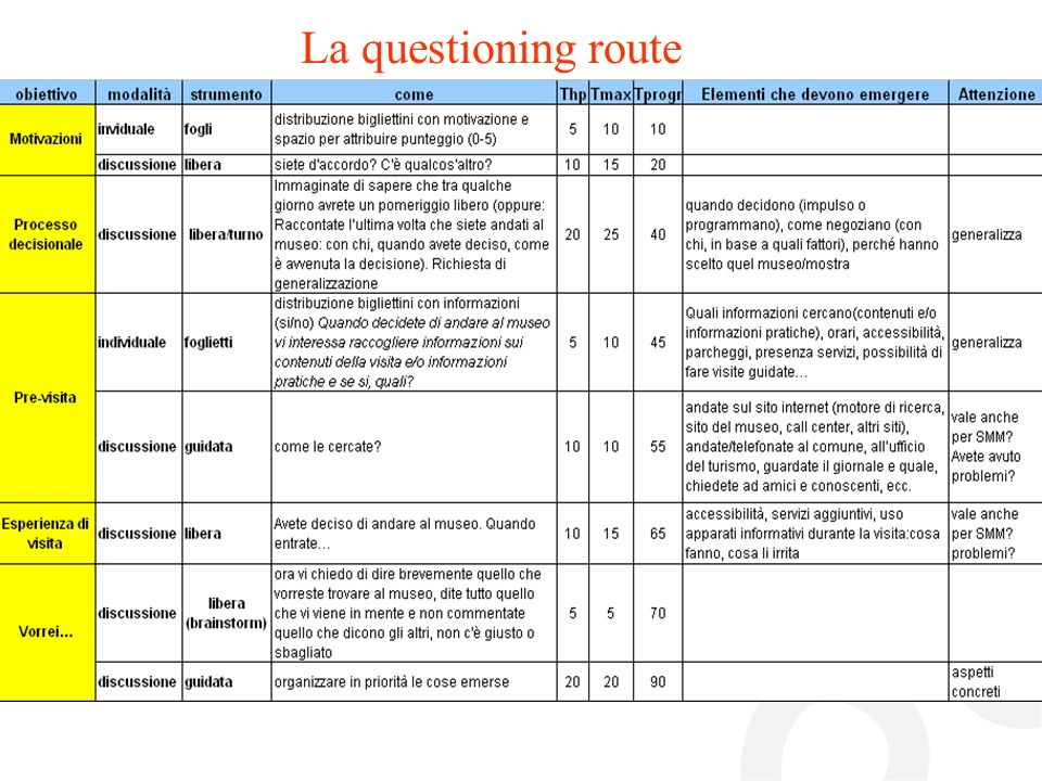 3636 La questioning route