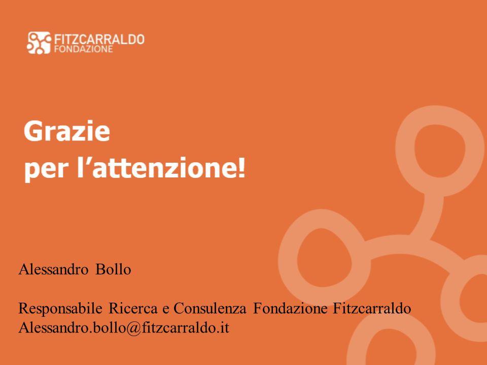 3737 Grazie. per l'attenzione! Alessandro Bollo. Responsabile Ricerca e Consulenza Fondazione Fitzcarraldo.