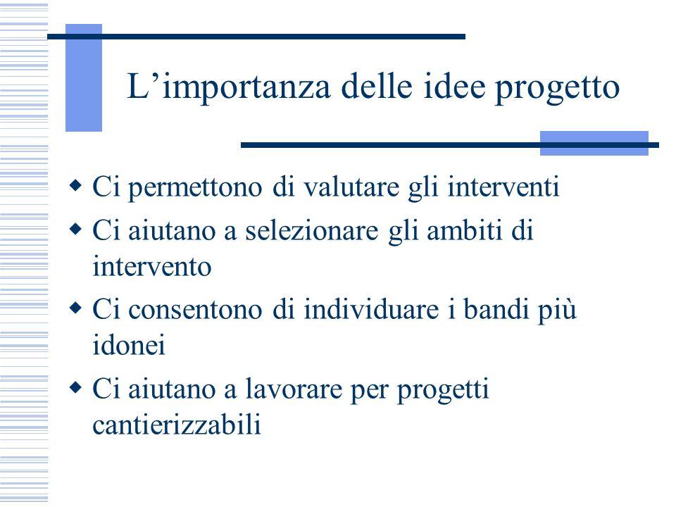 L'importanza delle idee progetto