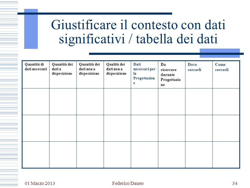 Giustificare il contesto con dati significativi / tabella dei dati