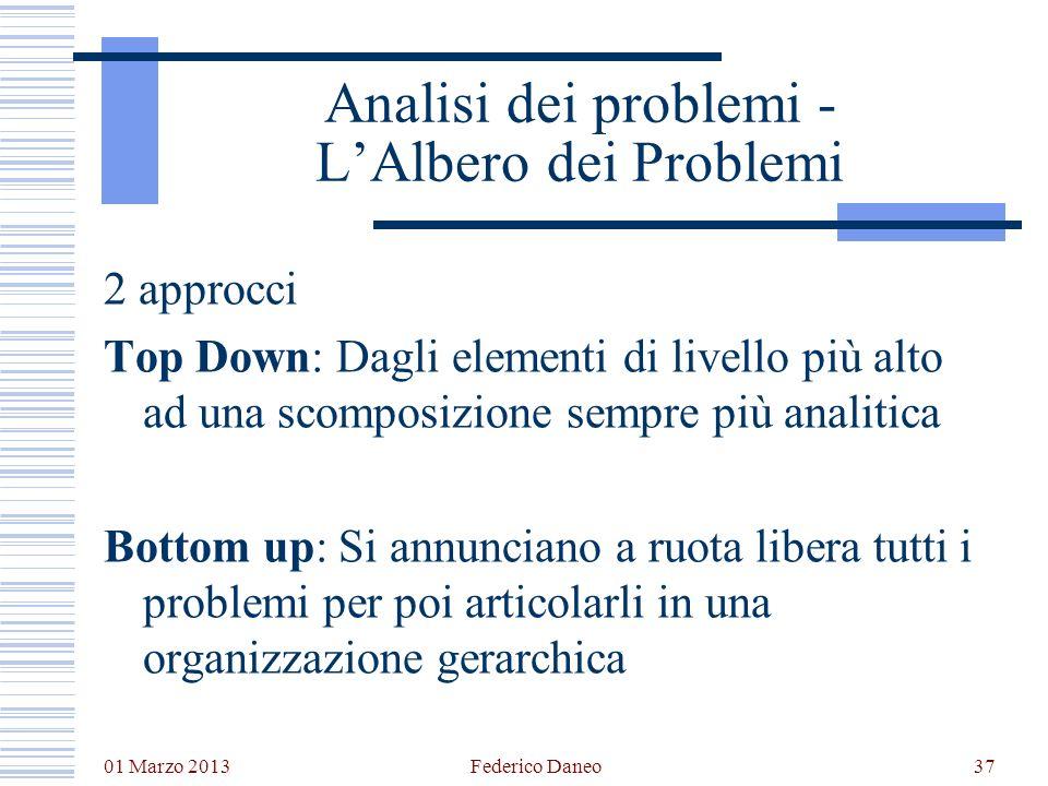 Analisi dei problemi - L'Albero dei Problemi