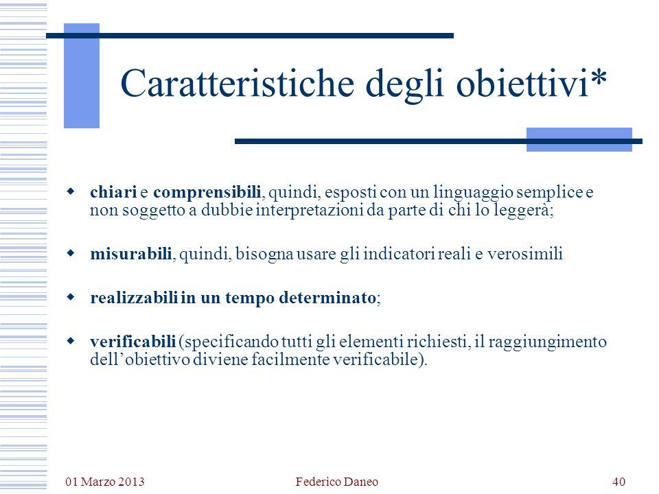 Caratteristiche degli obiettivi*