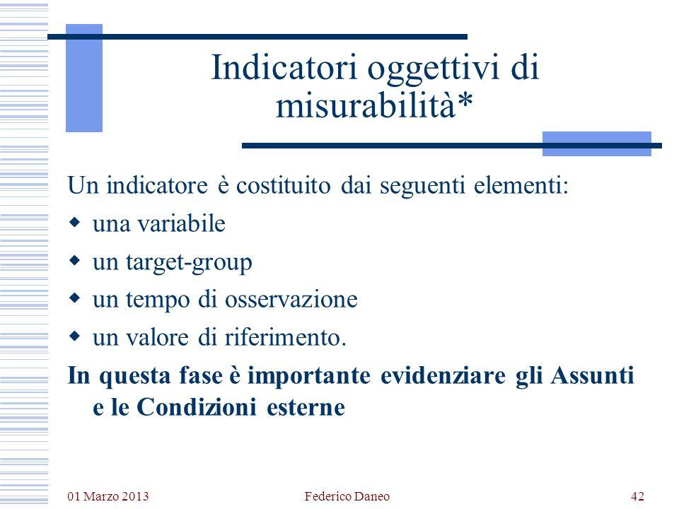 Indicatori oggettivi di misurabilità*