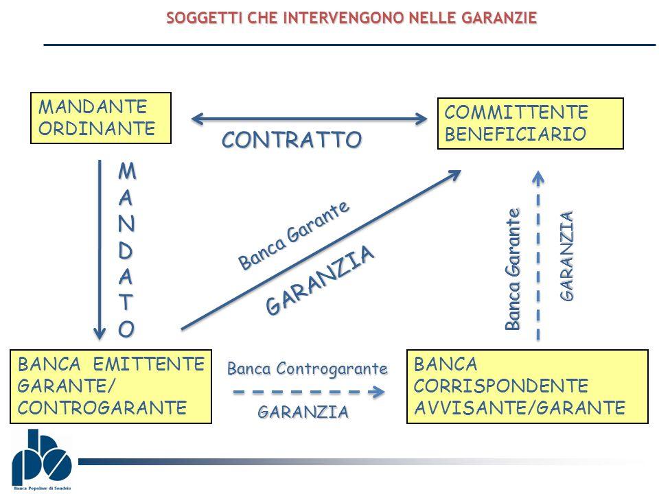 MANDATO MANDANTE ORDINANTE COMMITTENTE BENEFICIARIO Banca Garante