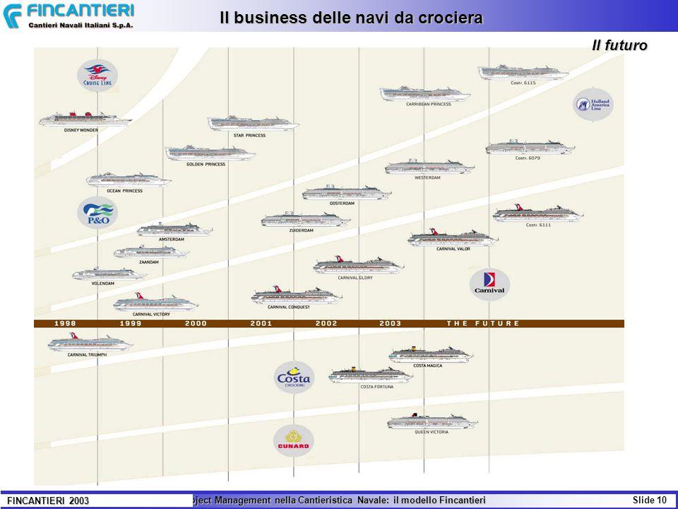 Il business delle navi da crociera