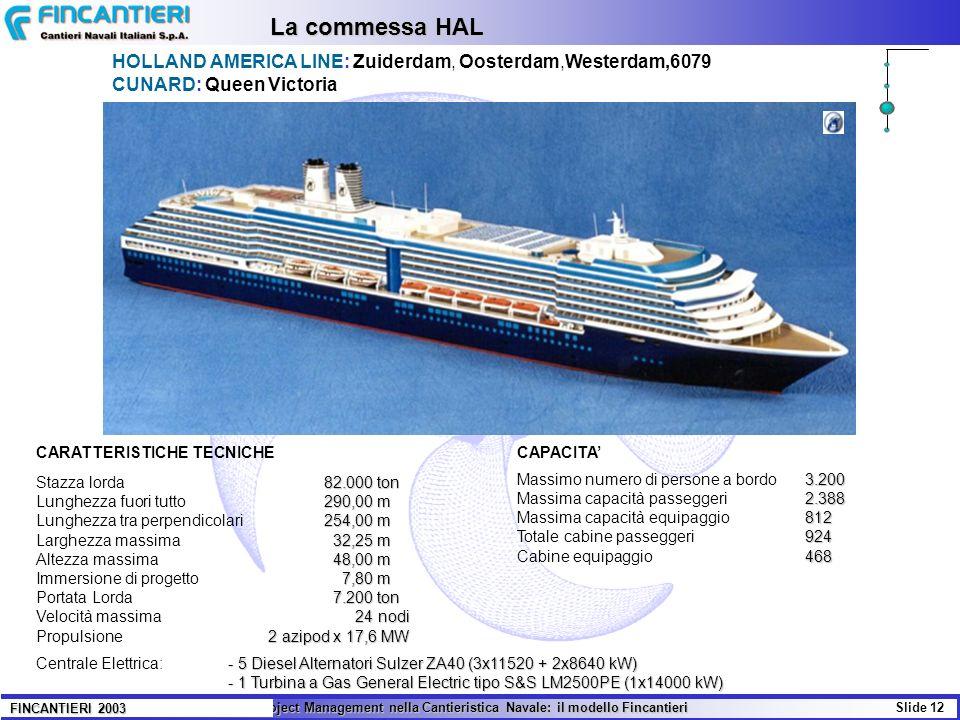 La commessa HAL HOLLAND AMERICA LINE: Zuiderdam, Oosterdam,Westerdam,6079. CUNARD: Queen Victoria.