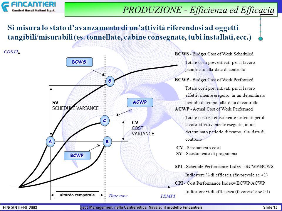 PRODUZIONE - Efficienza ed Efficacia
