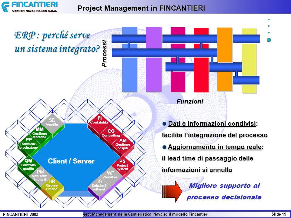 ERP : perché serve un sistema integrato