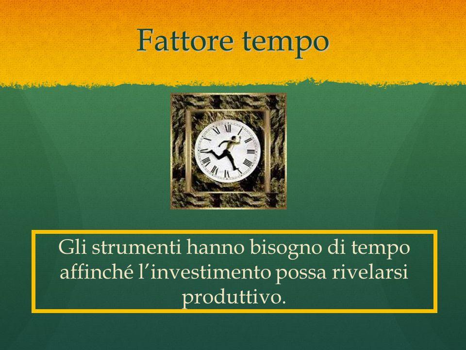 Fattore tempo Gli strumenti hanno bisogno di tempo affinché l'investimento possa rivelarsi produttivo.