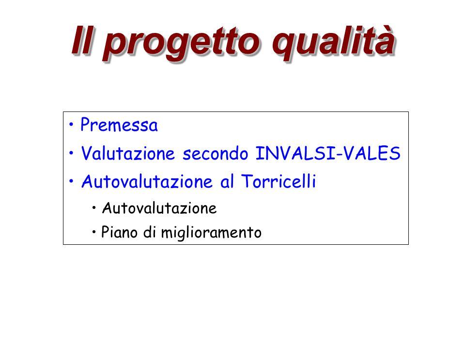Il progetto qualità Premessa Valutazione secondo INVALSI-VALES
