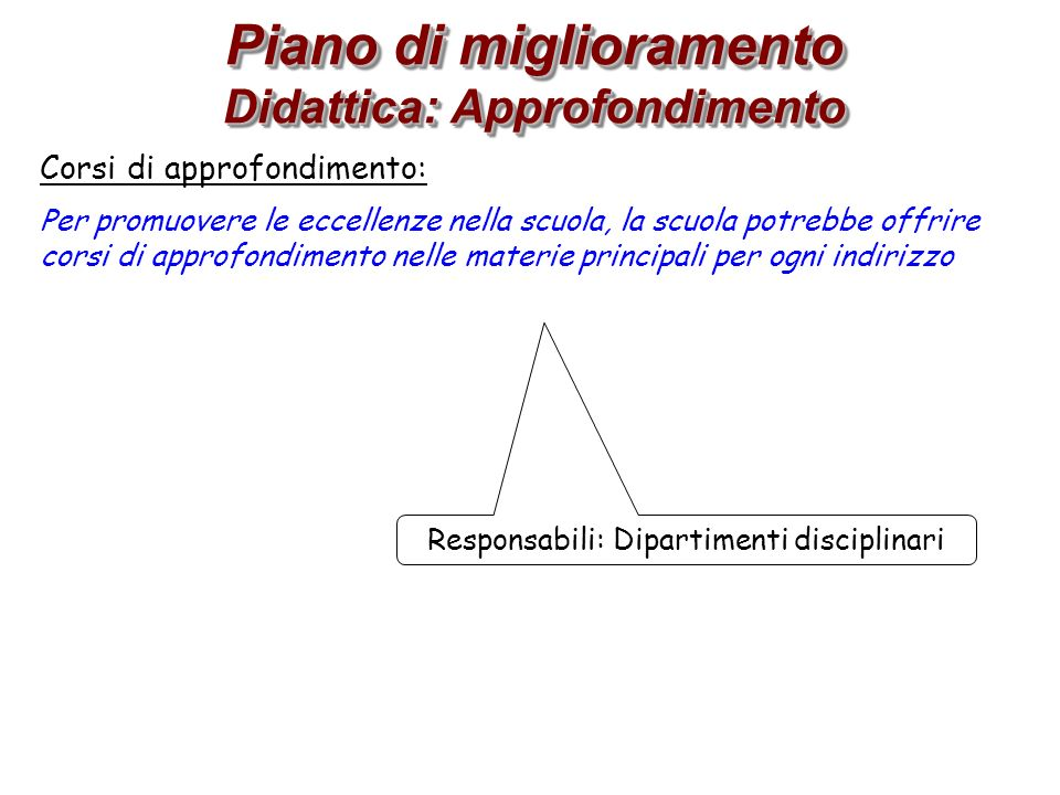Piano di miglioramento Didattica: Approfondimento