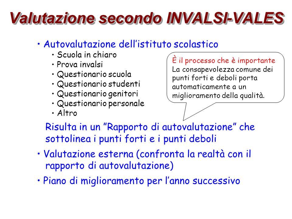 Valutazione secondo INVALSI-VALES