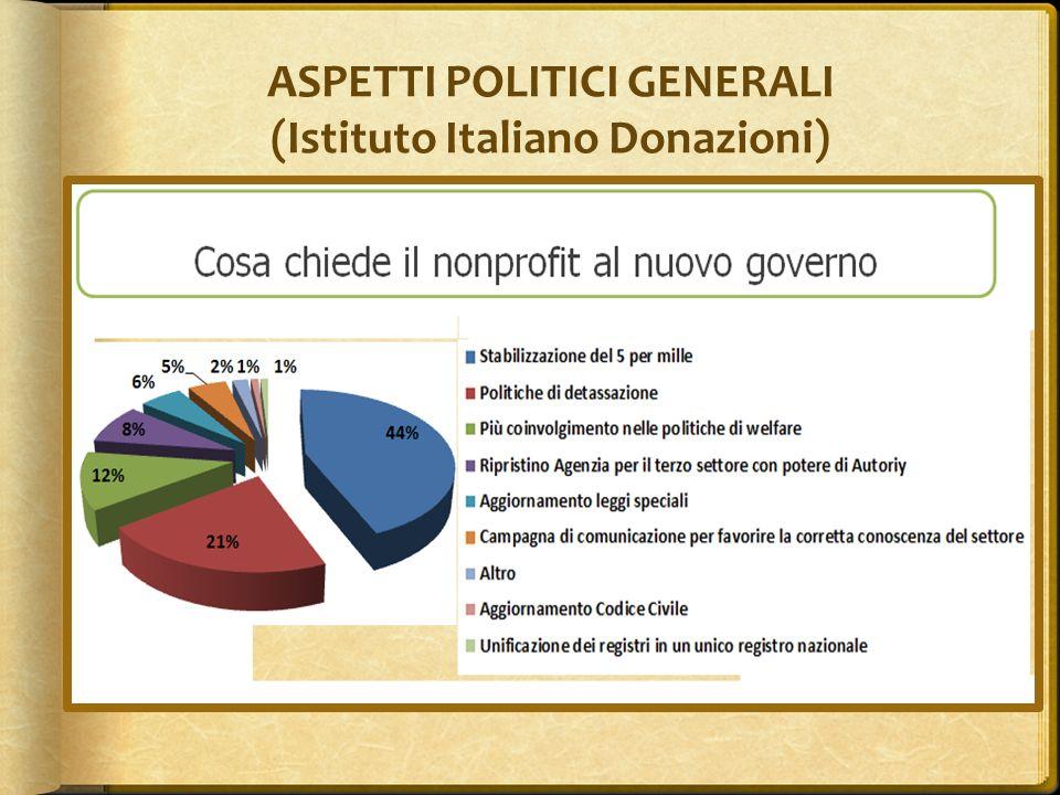 ASPETTI POLITICI GENERALI (Istituto Italiano Donazioni)