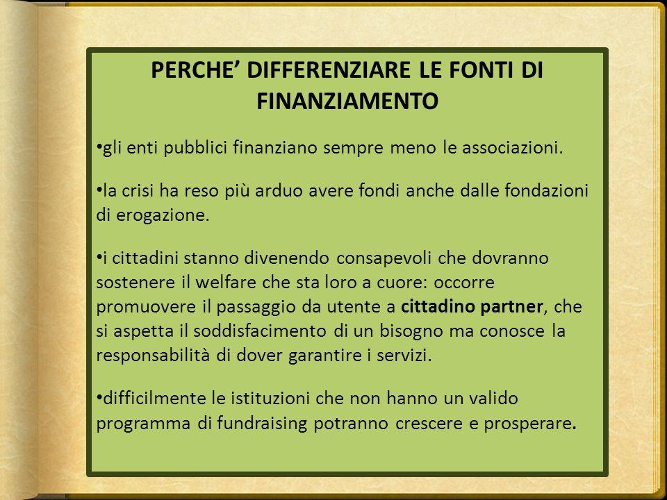 PERCHE' DIFFERENZIARE LE FONTI DI FINANZIAMENTO