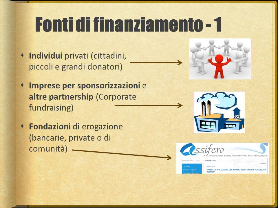Fonti di finanziamento - 1