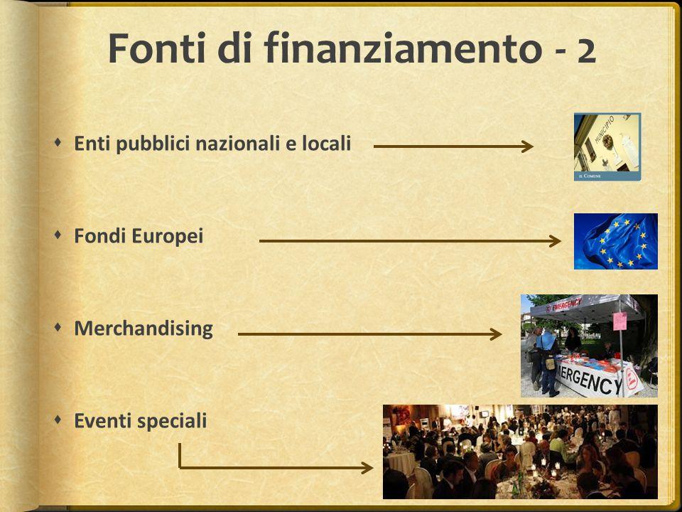 Fonti di finanziamento - 2