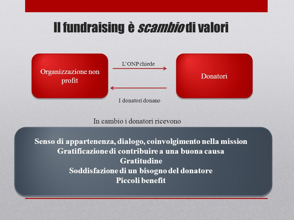 Il fundraising è scambio di valori
