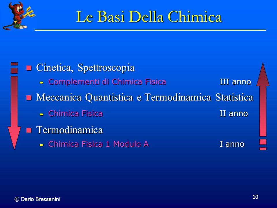 Le Basi Della Chimica Cinetica, Spettroscopia