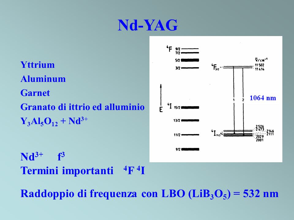 Nd-YAG Nd3+ f3 Termini importanti 4F 4I