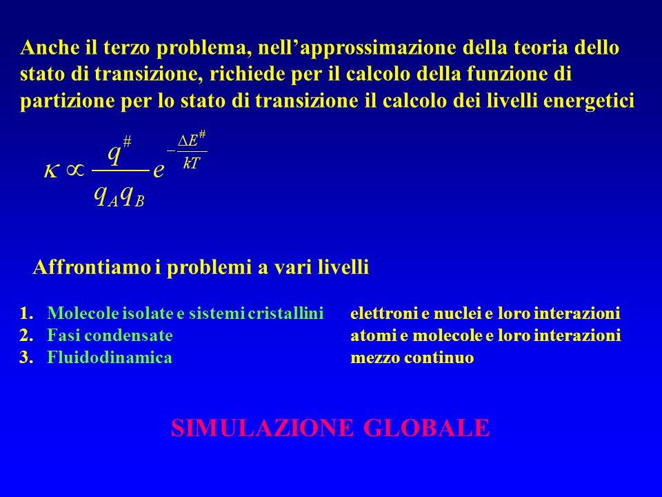 Anche il terzo problema, nell'approssimazione della teoria dello stato di transizione, richiede per il calcolo della funzione di partizione per lo stato di transizione il calcolo dei livelli energetici