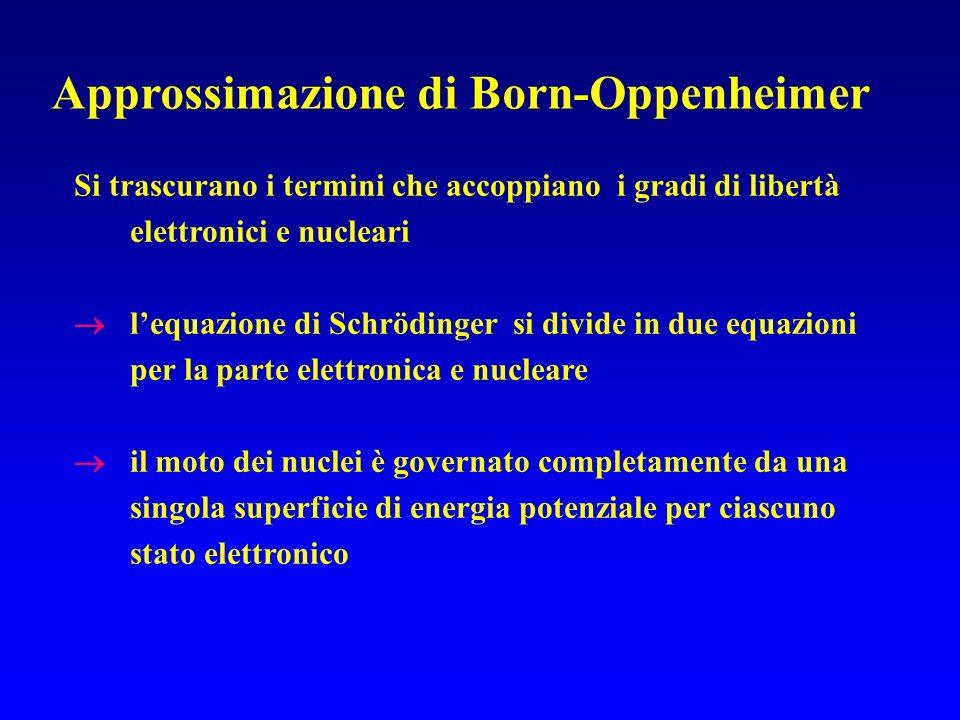 Approssimazione di Born-Oppenheimer