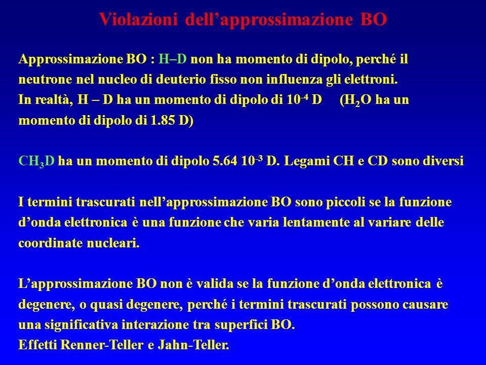 Violazioni dell'approssimazione BO