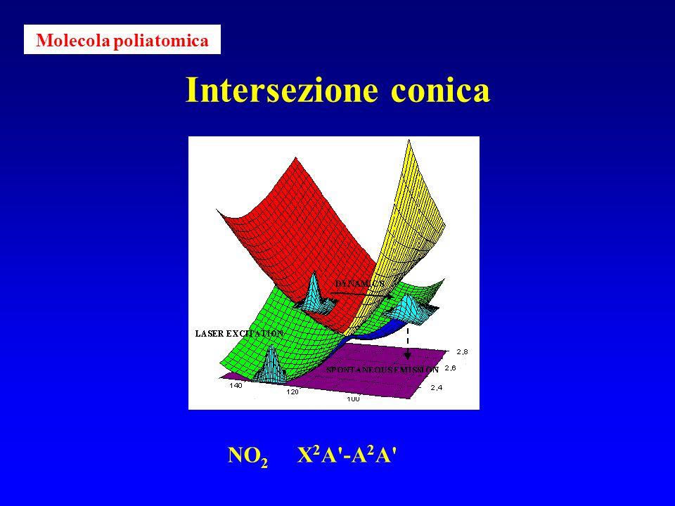 Molecola poliatomica Intersezione conica NO2 X2A -A2A