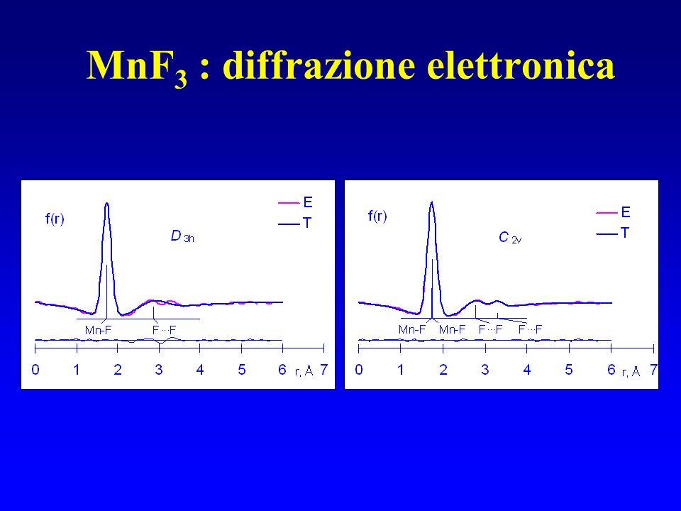 MnF3 : diffrazione elettronica