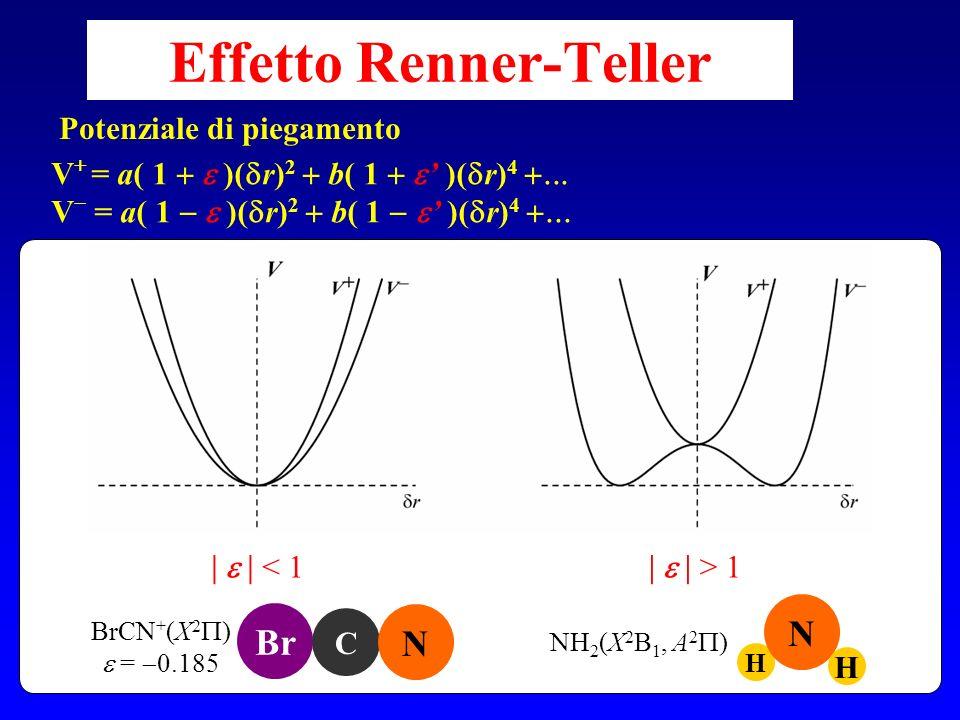 Effetto Renner-Teller