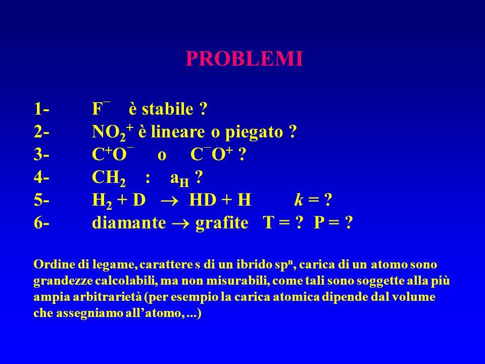PROBLEMI 1- F è stabile 2- NO2+ è lineare o piegato