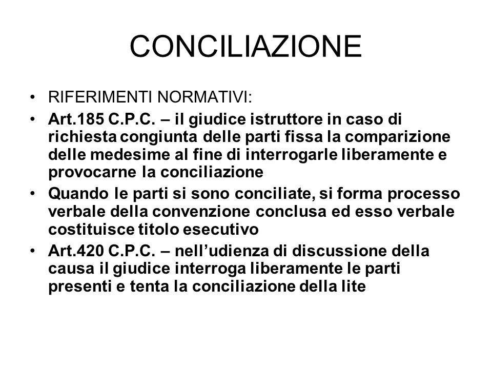 CONCILIAZIONE RIFERIMENTI NORMATIVI: