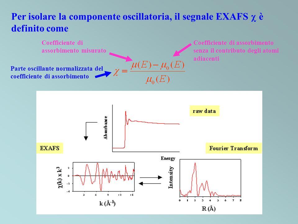 Per isolare la componente oscillatoria, il segnale EXAFS  è definito come