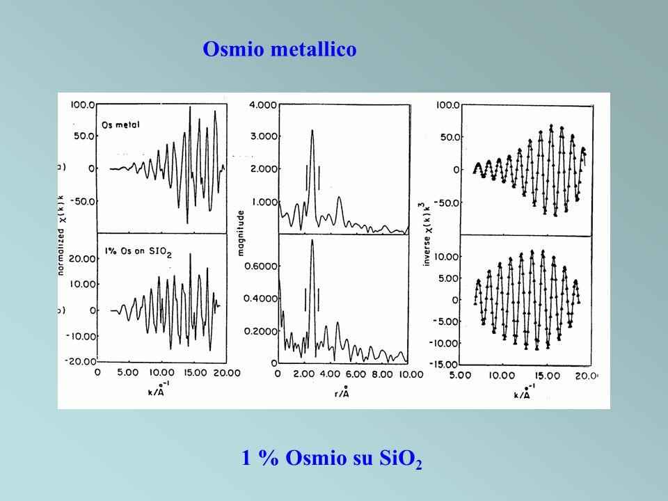 Osmio metallico 1 % Osmio su SiO2