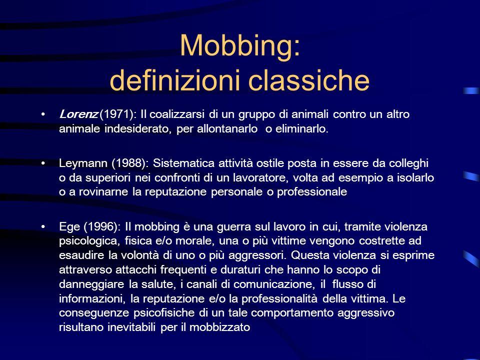 Mobbing: definizioni classiche