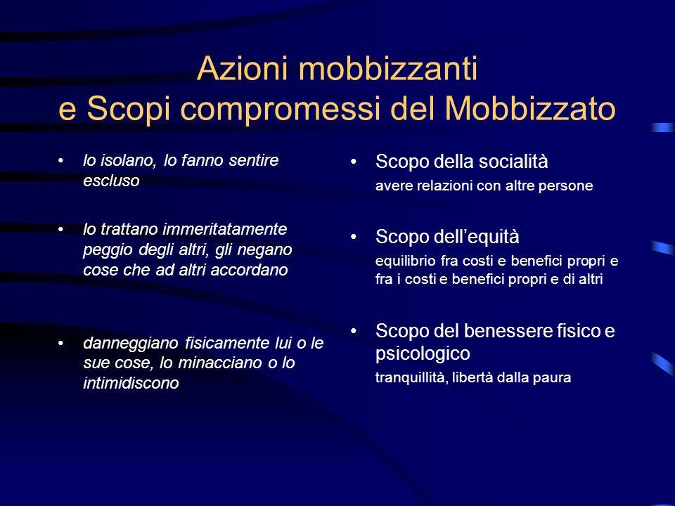 Azioni mobbizzanti e Scopi compromessi del Mobbizzato