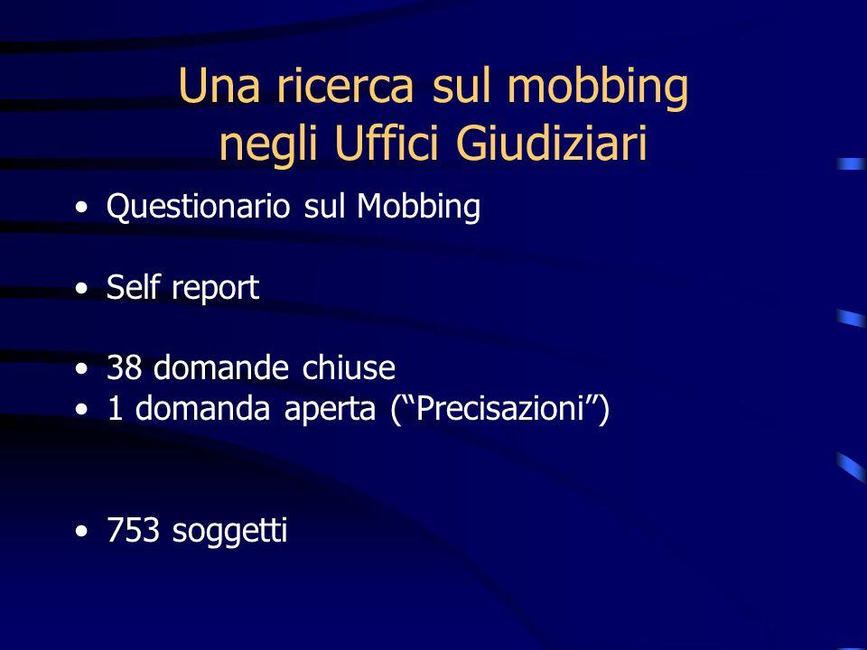 Una ricerca sul mobbing negli Uffici Giudiziari
