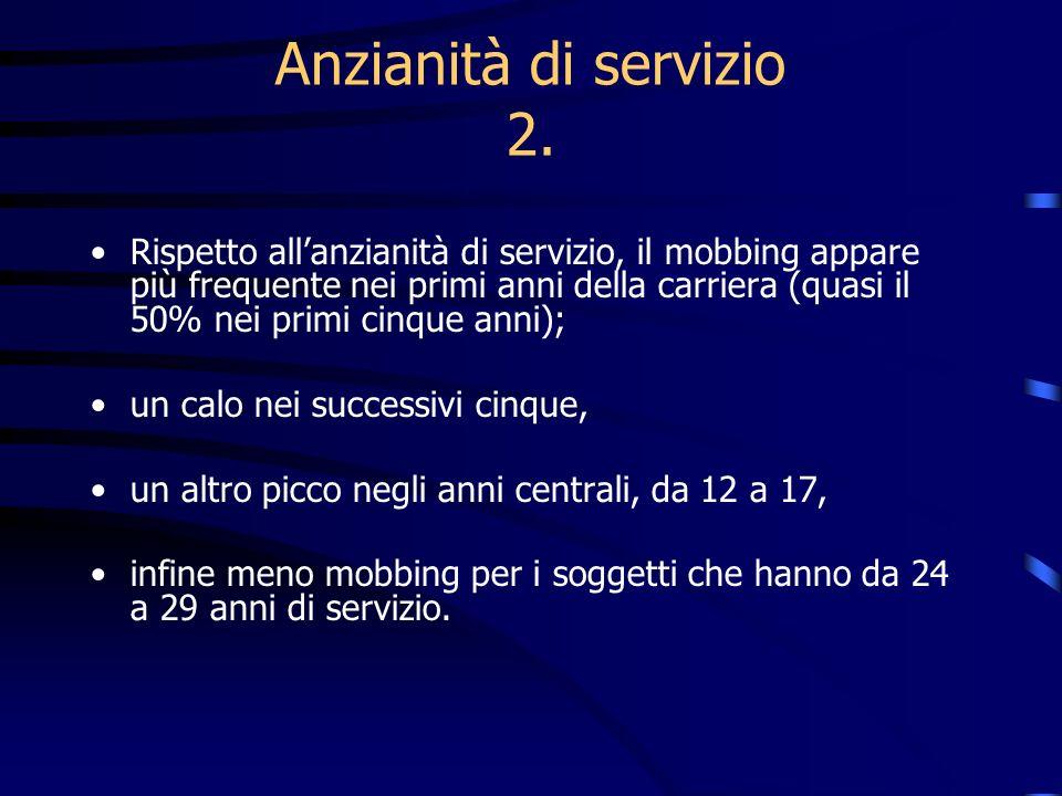 Anzianità di servizio 2.
