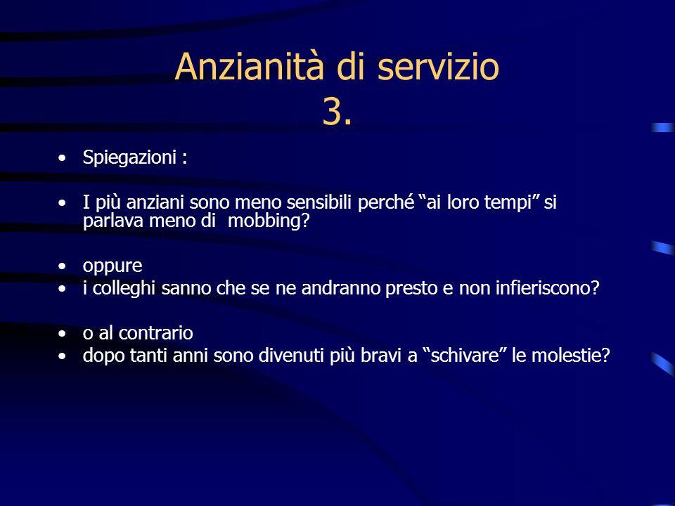Anzianità di servizio 3. Spiegazioni :