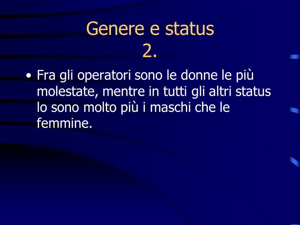 Genere e status 2.