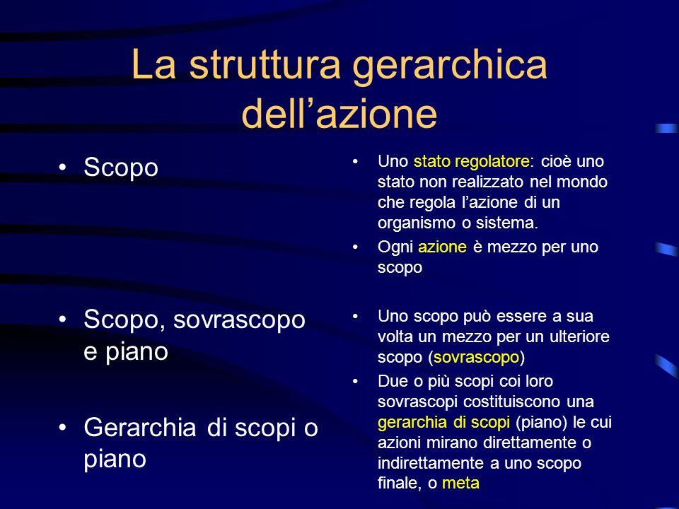 La struttura gerarchica dell'azione