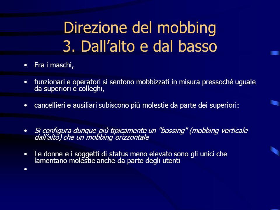 Direzione del mobbing 3. Dall'alto e dal basso