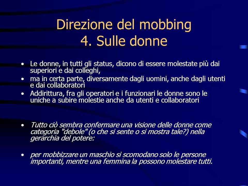 Direzione del mobbing 4. Sulle donne