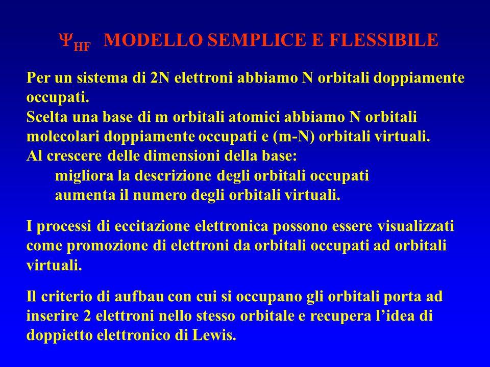 HF MODELLO SEMPLICE E FLESSIBILE